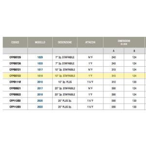 Contenitore filtri in plastica 7/10/20 CFP00722