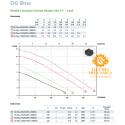 Elettropompa Sommergibile DG-blue 75/2/G40V A1BM 10/SH Monofase Zenit