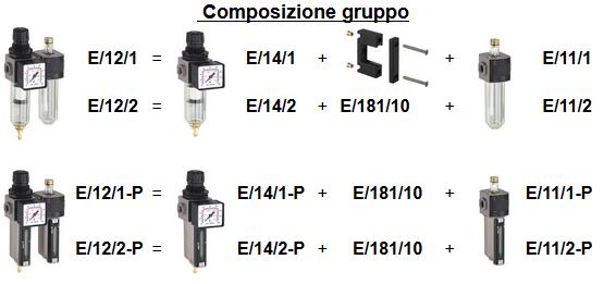 Gruppo filtro-regolatore e lubrificatore modulare con bicchiere metallico 1/4F E/22/2/P