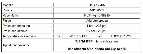 Regolatore di pressione con filtro e manometro 31A5 AIR11