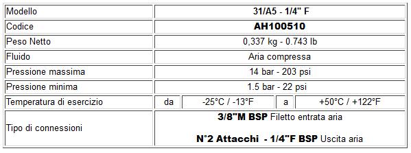 Regolatore di pressione con filtro e manometro 31/A5 AIR/11