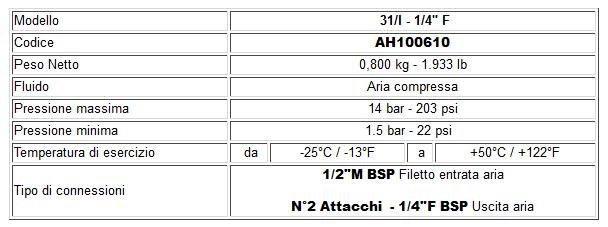 Regolatore di pressione con filtro e manometro 31I 2 AIR - Dati Tecnici