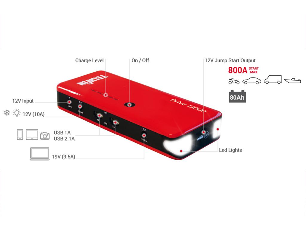 Avviatore-Booster-Portatile-Drive-13000-12V-Telwin